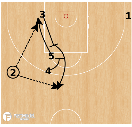 Basketball Play - Iran - Motion STS