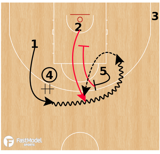 Basketball Play - Puerto Rico - Thru Miami 52 Pin