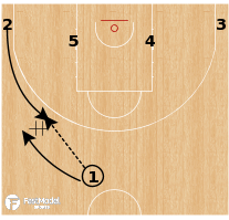 Basketball Play - Puerto Rico - Flip 24 Thunder