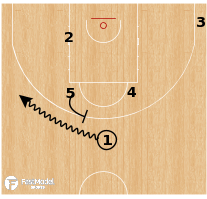 Basketball Play - Iran - Horns Up Screen Twist