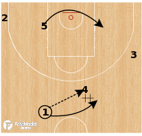 Basketball Play - Canada - Snap Pin