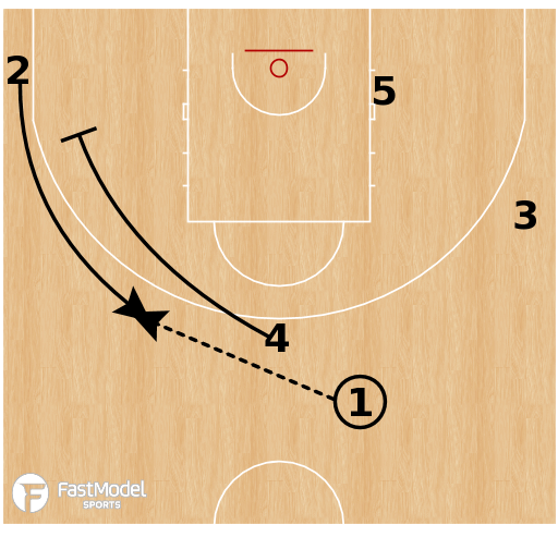 Basketball Play - Canada - Snap Pin