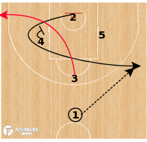 Basketball Play - France -  Diamond into Step Up