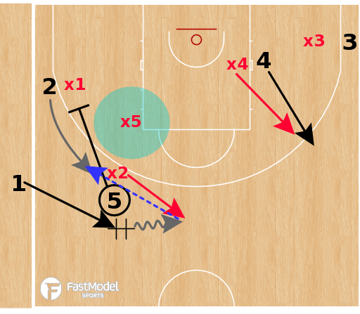 Basketball Play - Puerto Rico - Need a 3 SLOB