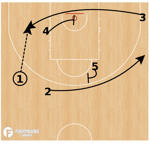 Basketball Play - Russia - Flip 54 Back Screen Post Up