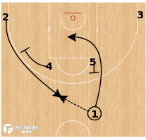 Basketball Play - China - Point Chin Spain