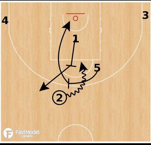 Basketball Play - China - Point Chin Spain