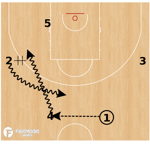 Basketball Play - Poland - Swing 15 Step Up