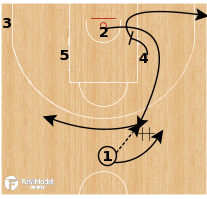 Basketball Play - Poland - Diamond Flip Spread