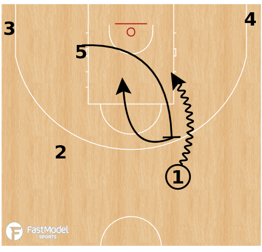Basketball Play - Poland - Diamond Flip Spread