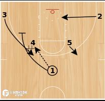 Basketball Play - Hawks Double Rip