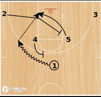Basketball Play - Raptors Diagonal Down