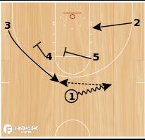 Basketball Play - Raptors Stagger Wheel