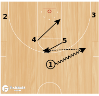 Basketball Play - Raptors Hi-Low SD