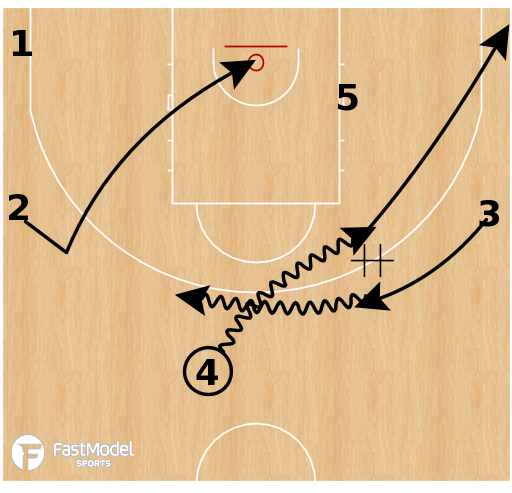 Basketball Play - Dominican Republic - Weave Spain