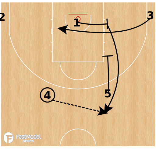 Basketball Play - Brazil - Chin Flex Into Floppy
