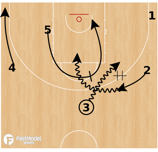 Basketball Play - Brazil - Weave Miami