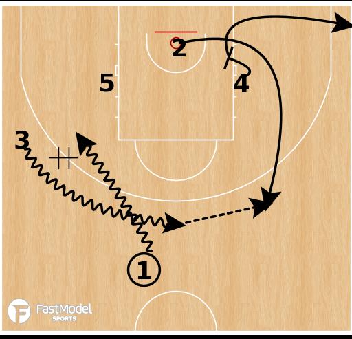 Basketball Play - Turkey - Diamond Flip Miami