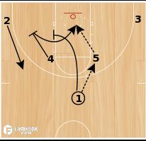 Basketball Play - Bobcats Cross