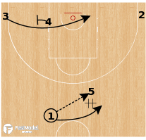 Basketball Play - Australia - Snap Triple