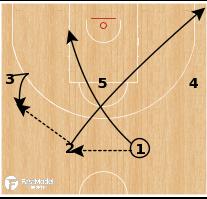 Basketball Play - Czech Republic - 23 Princeton X Spain