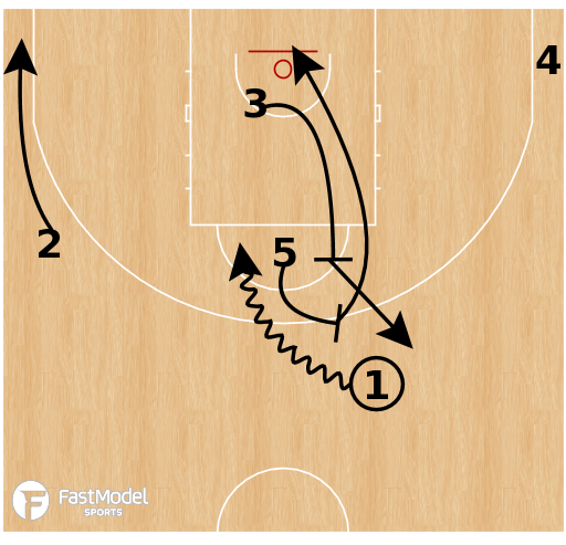 Basketball Play - Czech Republic - 12 Flip Into Spain