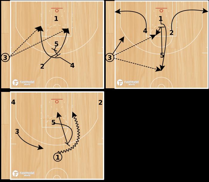 Basketball Play - Portland
