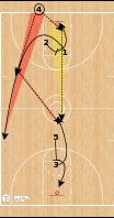 Basketball Play - Hilton - Full Court BLOB