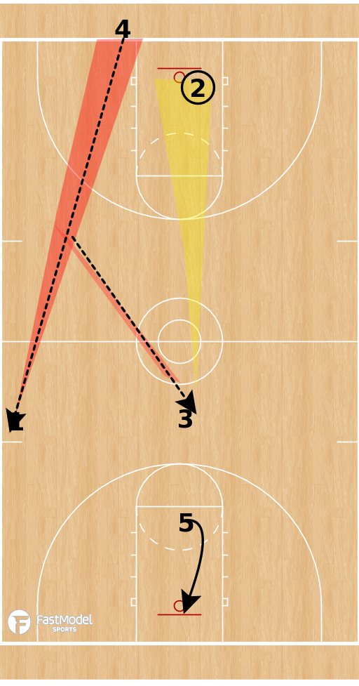 Basketball Play - Hilton - Full Court BLOB