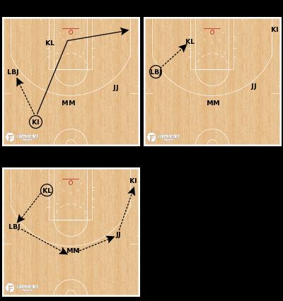 Basketball Play - Gimel