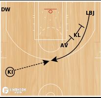 Basketball Play - DAVID BLATT'S CIRCLE