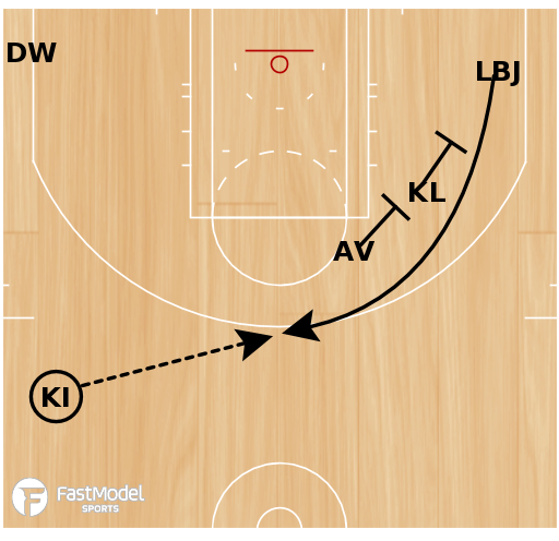 Basketball Play - DAVID BLATT'S CIRCLE
