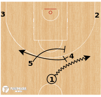 Basketball Play - Turkey - PNR Twist Floppy