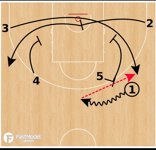 Basketball Play - Turkey - PNR Twist Floppy