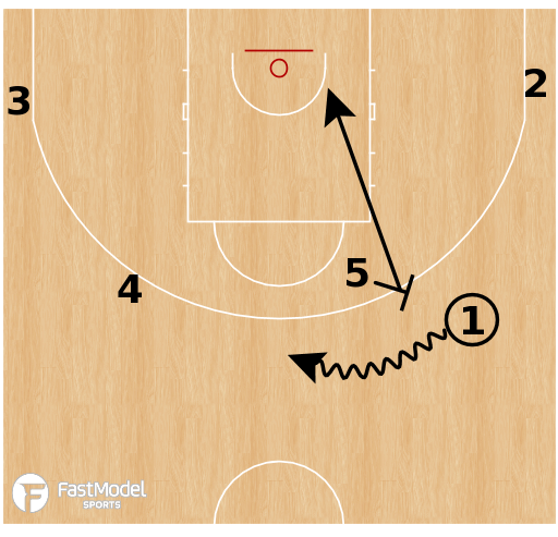 Basketball Play - Turkey - PNR Twist