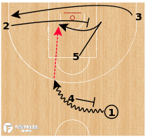 Basketball Play - Argentina - PNP Cross