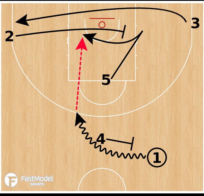 Basketball Play - Argentina - PNP Cross