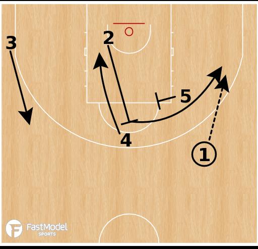 Basketball Play - Australia - Rip STS