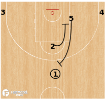 Basketball Play - France - Ram Spain