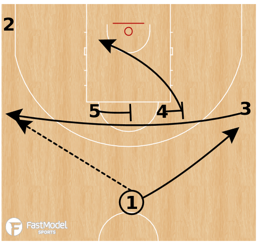 Basketball Play - France - Iverson Elbow Gut