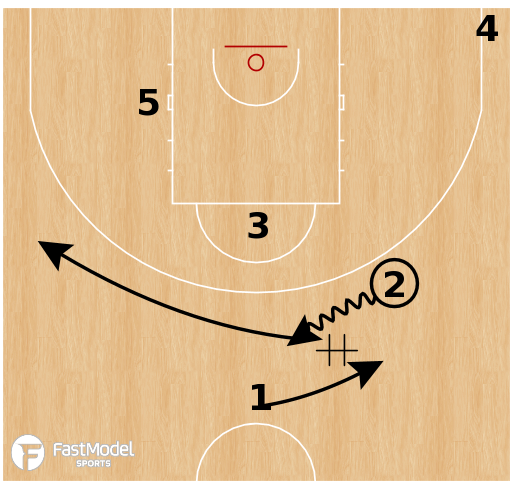 Basketball Play - France - Diamond Flip Ram Spread