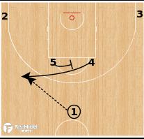 Basketball Play - France - 54 Chin Miami