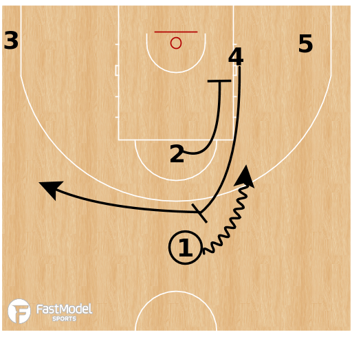 Basketball Play - Czech Republic - Ram Exit