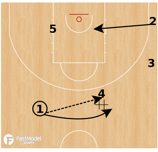 Basketball Play - Australia - Snap STS