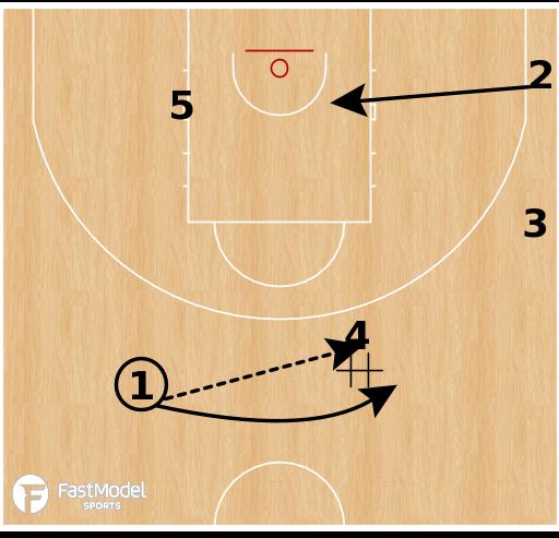 Basketball Play - Australia - Snap Pop Exit