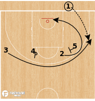 Basketball Play - Spain - Spain PNR BLOB
