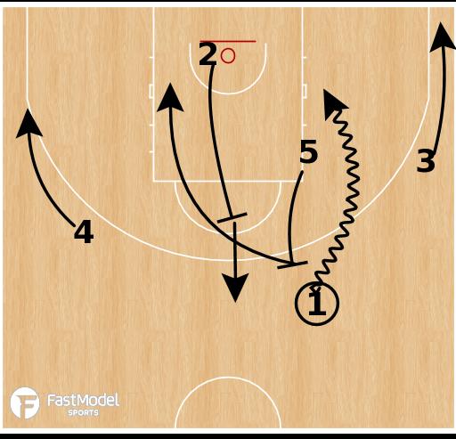 Basketball Play - Spain - Spain PNR BLOB