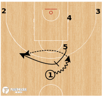 Basketball Play - Serbia - 15 Pop DHO Duck