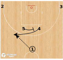 Basketball Play - Serbia - Chin 45 PNR
