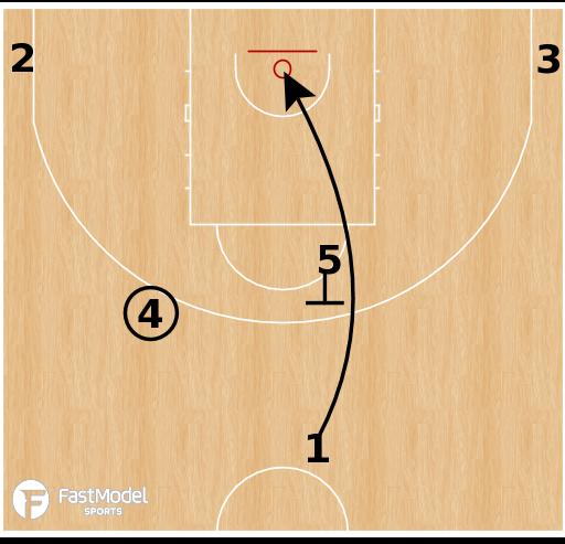 Basketball Play - Serbia - Chin 45 PNR